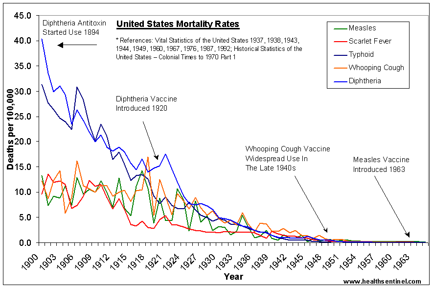 infant-mortality-rates-graph